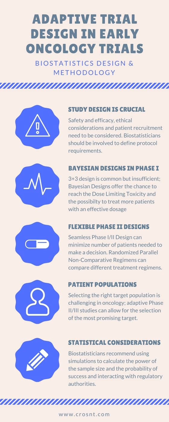 adaptive design oncology