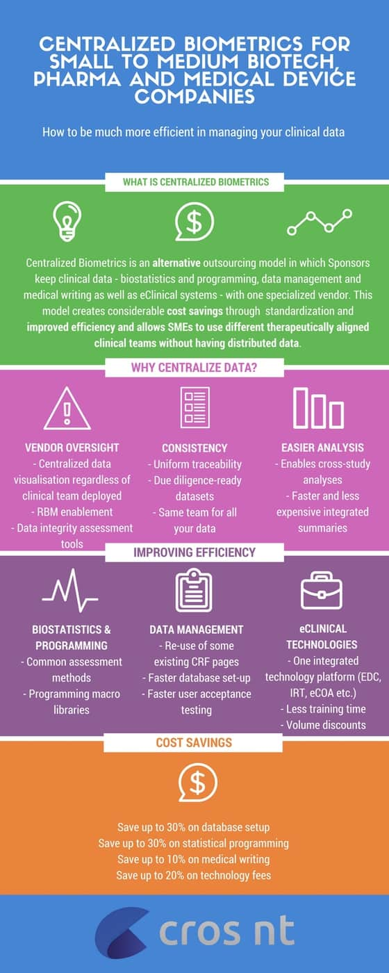 centralized biometrics